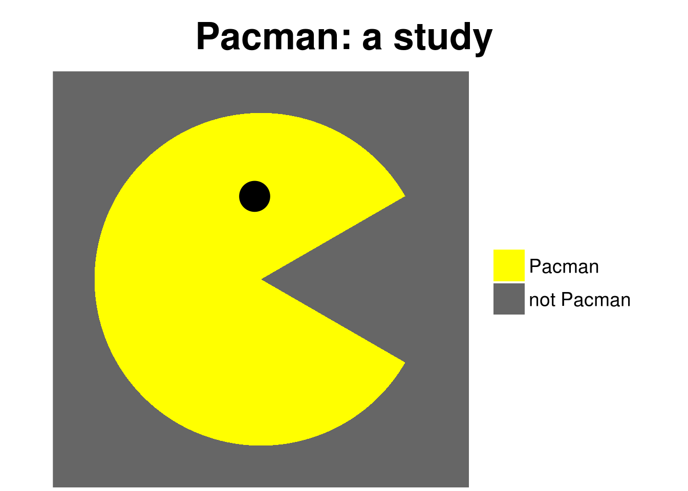 Pacman! · Jindra Lacko